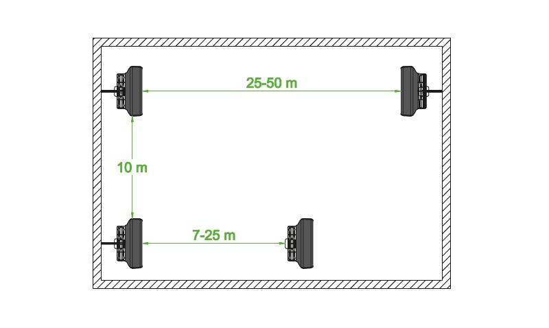 Aerotemper dimensionering