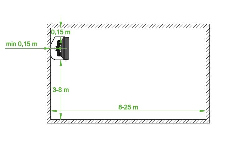 Aerotemper väggmontage